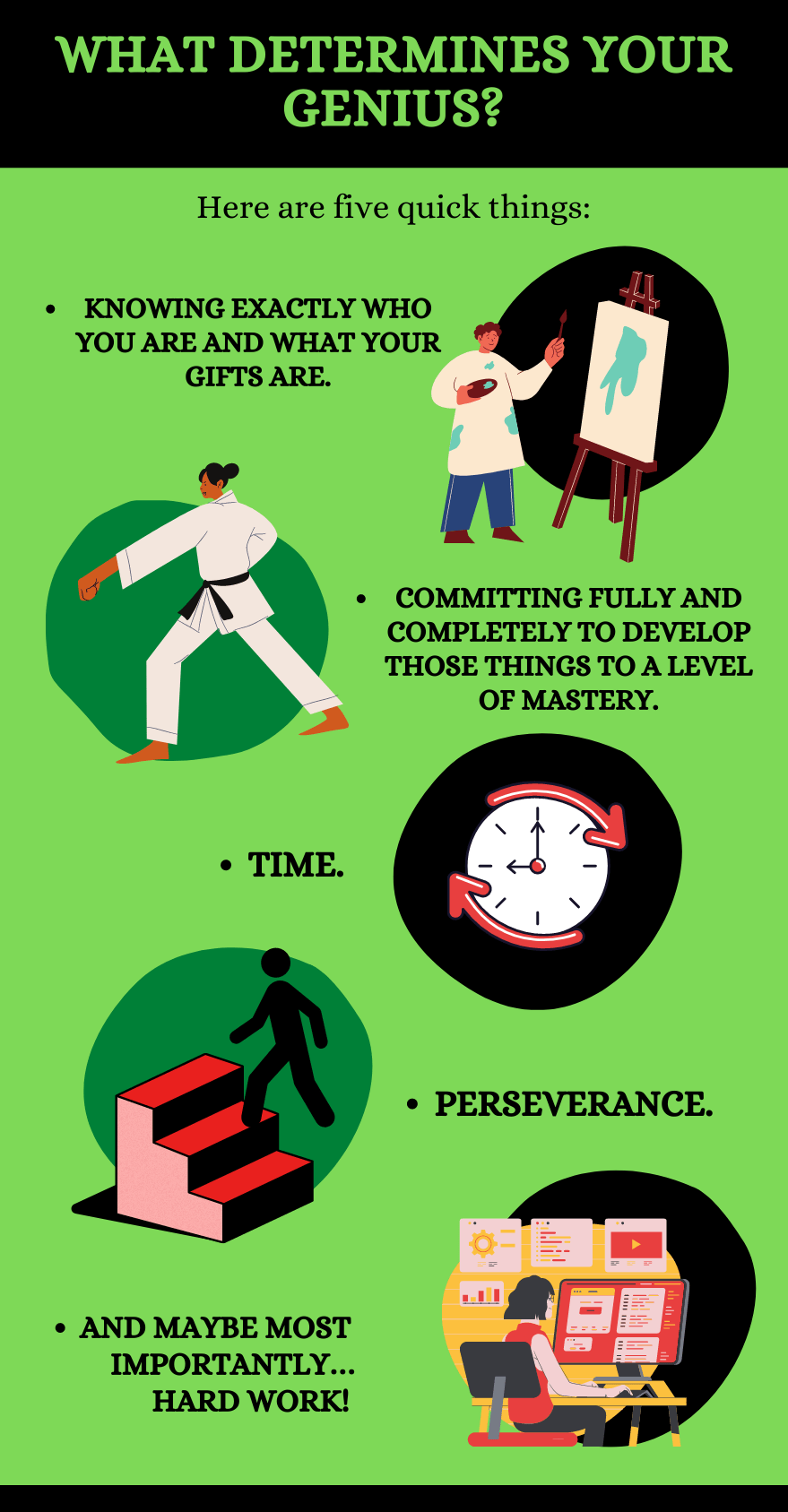 A Passion for Improvement Infographics